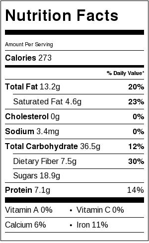 coconut date energy bars nutrition